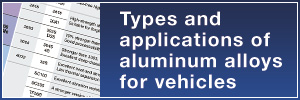 Types and applications of aluminum alloys for vehicles